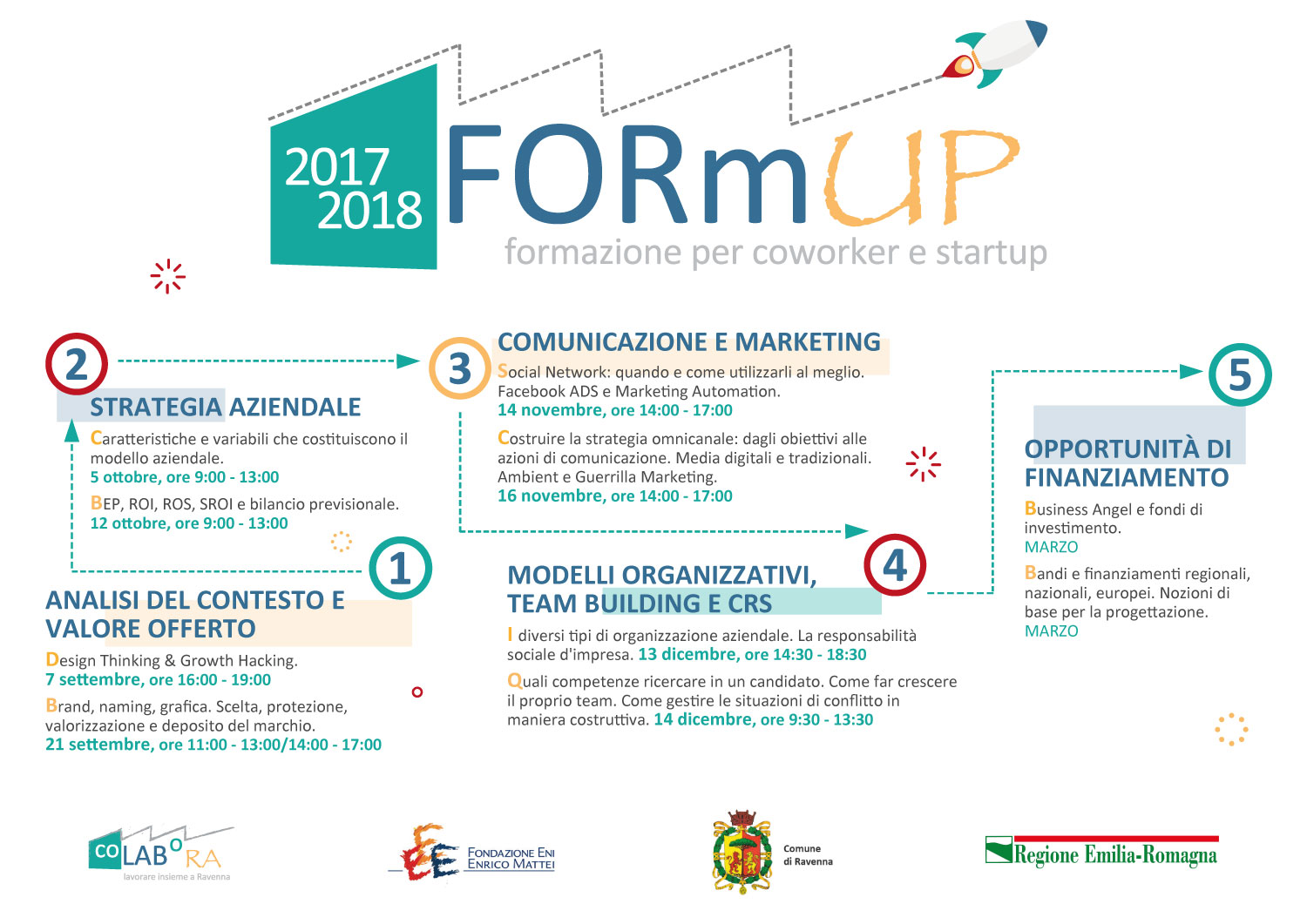 Formup_2017_18