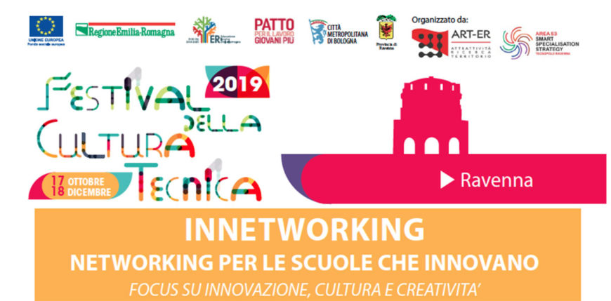 Innetworking